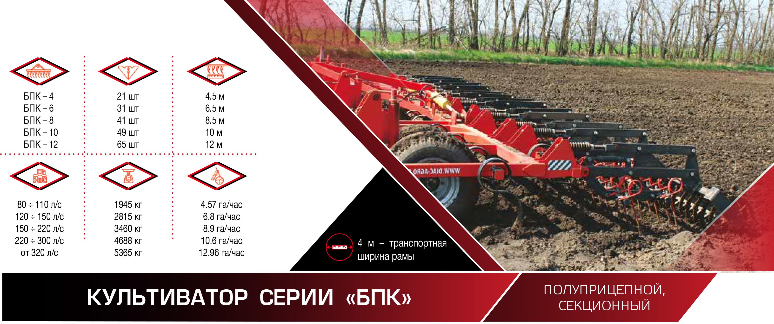 """Универсальный культиватор для сплошной обработки почвы серии """"БПК"""""""